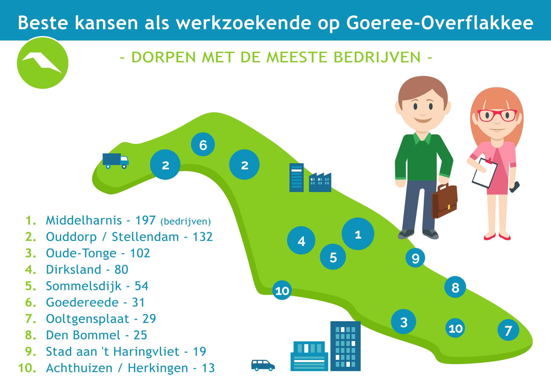 (Bron: regiobedrijf.nl)