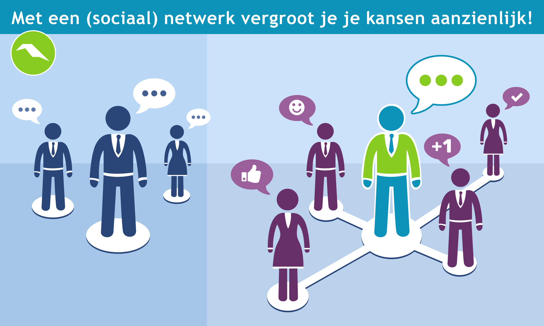Een (sociaal) netwerk vergroot je kansen!