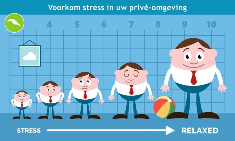 Voorkom stress in uw privé omgeving