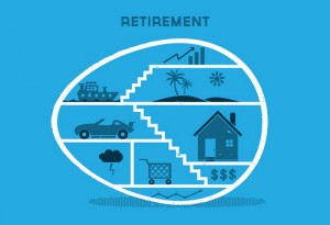 Bouw aan uw eigen pensioen.