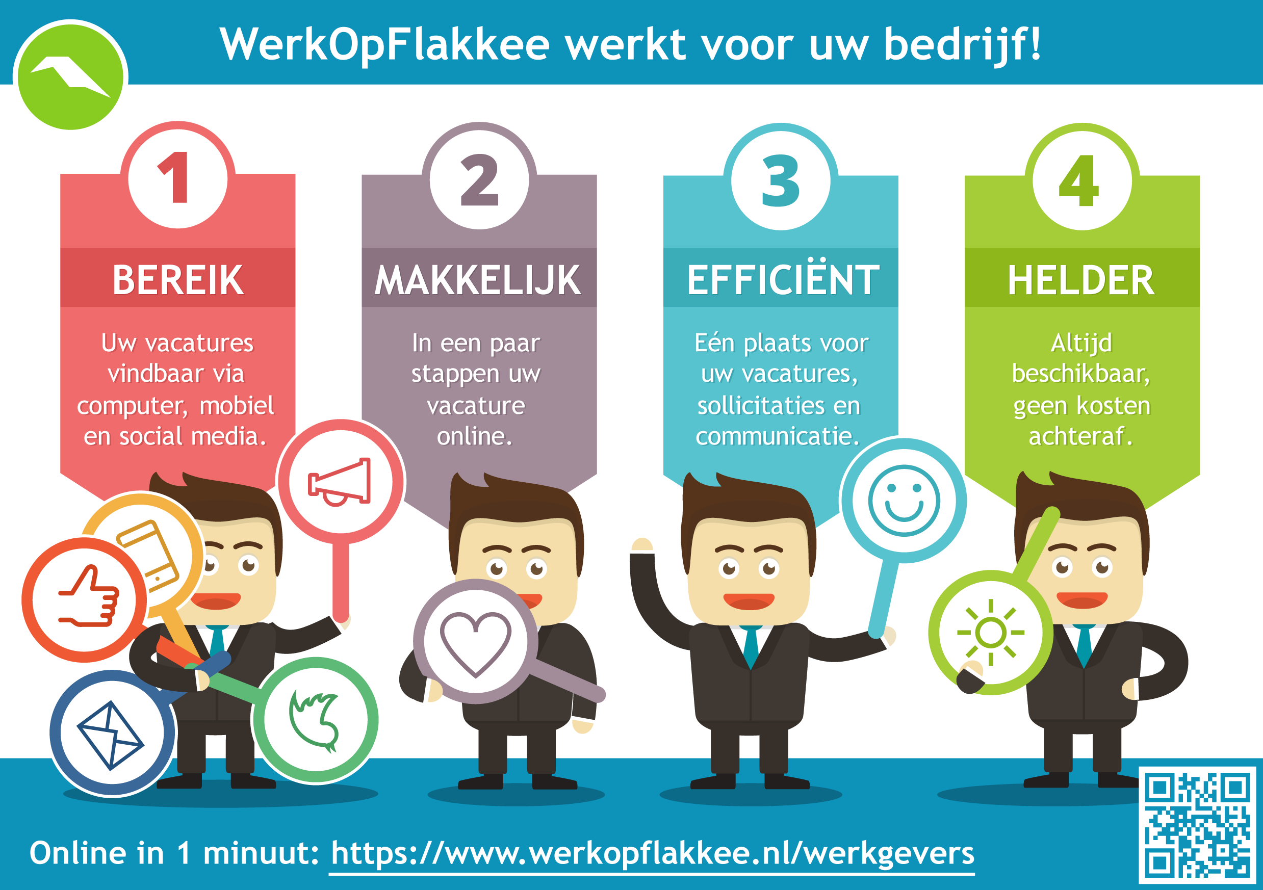 Gratis vacatures plaatsen op WerkOpFlakkee: makkelijk en efficiënt